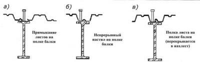 Крепление профлиста к металлическим балкам