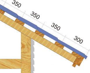 Как правильно набить обрешетку под металлочерепицу?