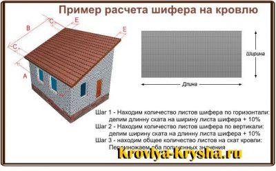Как посчитать сколько нужно шифера на крышу?