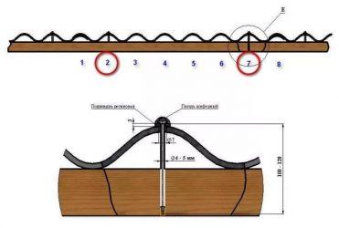 Как крепить шифер на крышу?