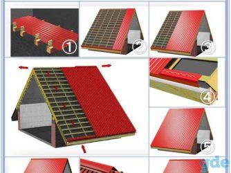 Как крыть крышу профлистом?