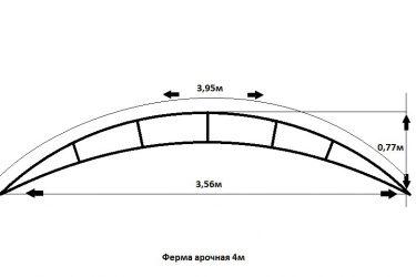 Как рассчитать длину дуги для навеса?